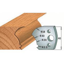 Комплекты ножей и ограничителей серии 690/691 #123 CMT Ножи и ограничители для фрез 40 мм Ножи